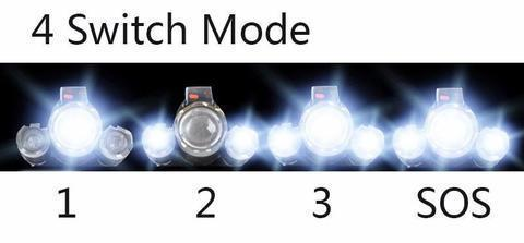 Super Outdoor Headlamp switch mode
